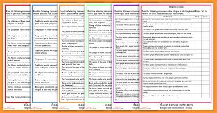 religion and beliefs in benin ks2 worksheets classroom secrets