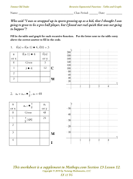 Exponents Printable Worksheets Ex 12 Tg Recursive Exponential Functions Tables And Graphs