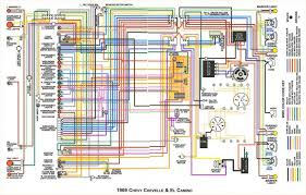 jeep wrangler 4 0 wiring diagram jeep wiring diagrams