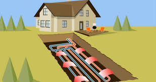 ground source heat pumps and how does geothermal energy work