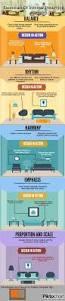 198 best interior design tips cheat sheets u0026 infographics images