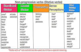 present progressive spanish worksheet pdf