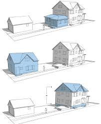 accessory dwelling unit accessory dwellings head to mpls council startribune com