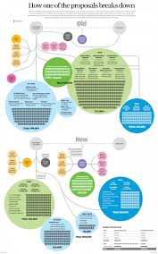 infographic how china will rebuild its people u0027s liberation army