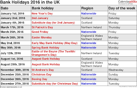 2016 holidays usa