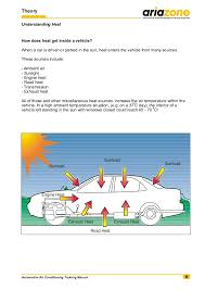 Temperature Of The Interior Of The Sun Automotive Air Conditioning Training Manual