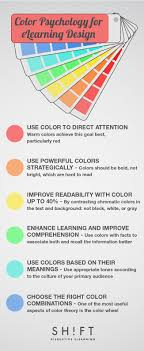 psychological effects of color home design home design psychological effects of colors logos