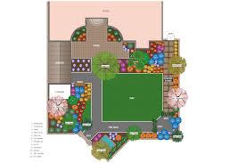 layout garden plan landscape garden solution conceptdraw com