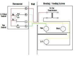 solved ac unit runs inside blower shuts off after 2 fixya