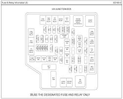 hyundai santa fe fuse box hyundai sonata fuse box diagram u2022 sewacar co