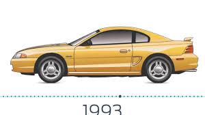 ford mustang history timeline ford mustang evolution timeline 1963 2015 hd 720p