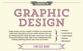 graphic design jobs from home uk bedford college part of the bedford college group graphic design