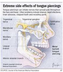 Do Tongue Rings Hurt Best Foods To Eat After Tongue Piercing Things You Didn T