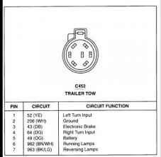 2001 x wiring diagram for oem trailer connector ford powerstroke