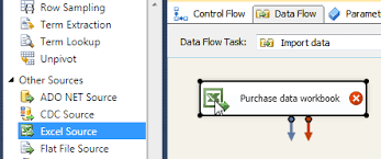 moving data from excel to sql server 10 steps to follow simple