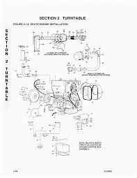 construction equipment parts jlg from www gciron com pleasing