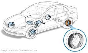 toyota camry door replacement cost brake shoe replacement cost repairpal estimate