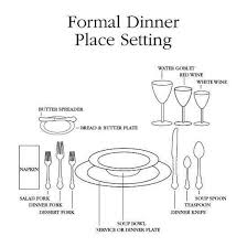 how to set a formal dinner table proper table settings table settings southern ladies and buffet