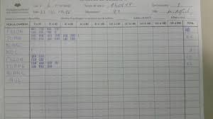 r駸ultats par bureau de vote résultat primaire bureau de vote liberté ferry 177 juppé 173