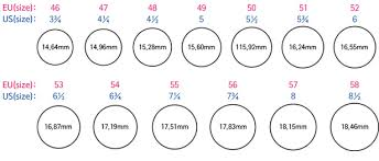 ring size ring size chart sunbijoux