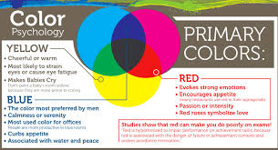 blog colour psychology