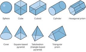bbc bitesize ks3 maths 3d shapes revision 1 objects to