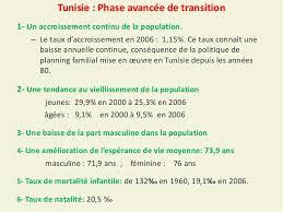 si e atb tunisie génétique médicale en tunisie situation et perspectives