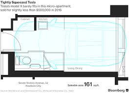 how big is 300 square feet want an apartment the size of a tesla in hong kong they u0027re booming
