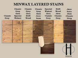 Natural Wood Furniture by Minwax Stain Color Study Classic Grey Special Walnut Driftwood