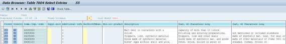 Sap Material Master Tables by Hs Codes Or Tariff Codes For Different Countries