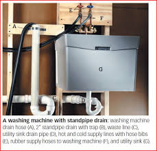 how to install a laundry sink washing machine utility sink drain pipe install photo plumbing