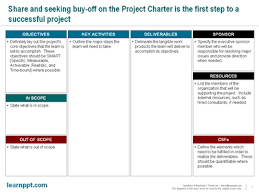 powerpoint project charter diagram leadership strategic