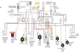 central heating electrical wiring part 2 s plan youtube with