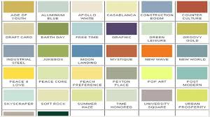 paint color chart for interior ideas envision coating interior