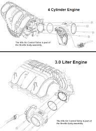 2006 ford fusion throttle p2112 2006 ford fusion throttle actuator system stuck closed