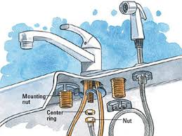 kitchen faucet installation instructions kitchen faucet installation instructions kitchen chatters