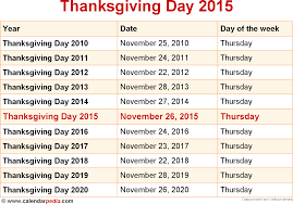 what date is thanksgiving 2015
