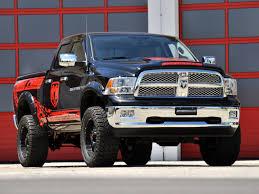 Dodge Ram Off Road - 2012 dodge ram 1500 truck trucks offroad 4x4 wallpaper 1734x1301