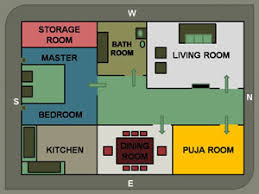 Vastu Shastra Bedroom In Hindi Vastu Tips For Flat Ideal Directions Of Rooms In A Flat