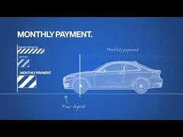 bmw financial payment bmw financial services bmw hire purchase