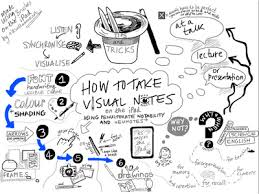 sketchnoting kathy schrock u0027s guide to everything