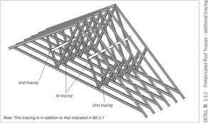 prefabricated roof trusses detail b 2 3 1 prefabricated roof trusses minimum bracing pdf