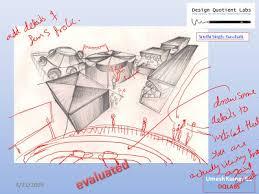 dqlabs students work documentation sruthi singh gawhati