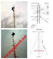 membuat rt rw net tips bikin rt rw net tp link cirebon