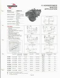 small engine suppliers engine specifications and line drawings