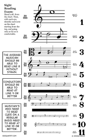 198 best piano music images on pinterest piano lessons music