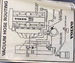 s70 on engine diagram s80 t6 engine diagram wiring diagram odicis