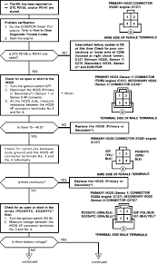 repair honda accord code 41 u2013 o2 sensor heater circuit synaesthesia