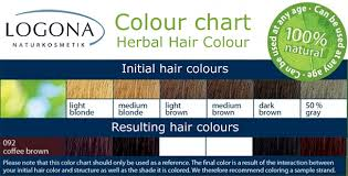 raw hair dye color chart logona herbal hair colour powder coffee brown