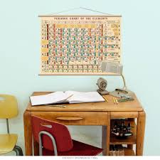 periodic table vintage style chemistry poster with hanger kit
